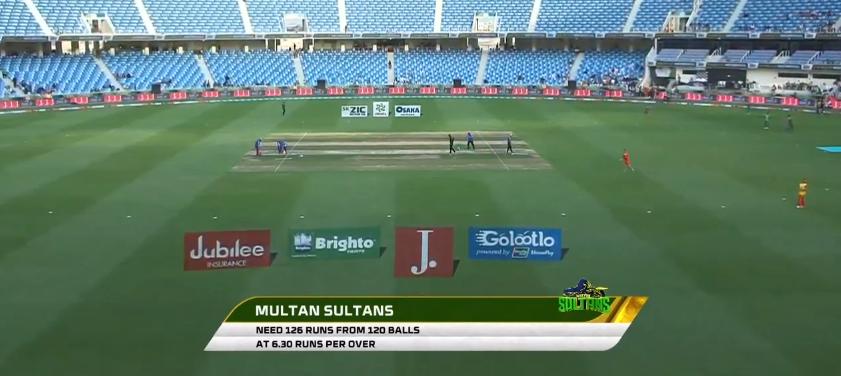 Multan Sultan vs Islamabad United